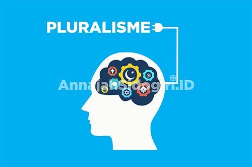 Kerancuan Dalil Pluralisme Agama